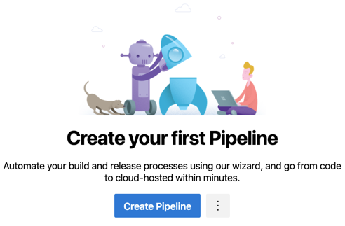 Build and Sign - Create Pipeline